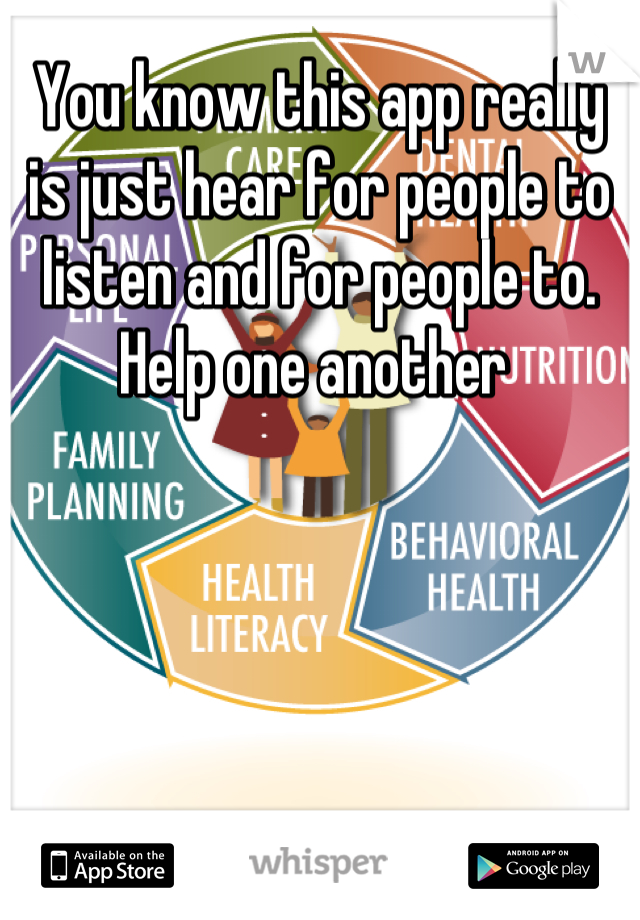 You know this app really is just hear for people to listen and for people to. Help one another