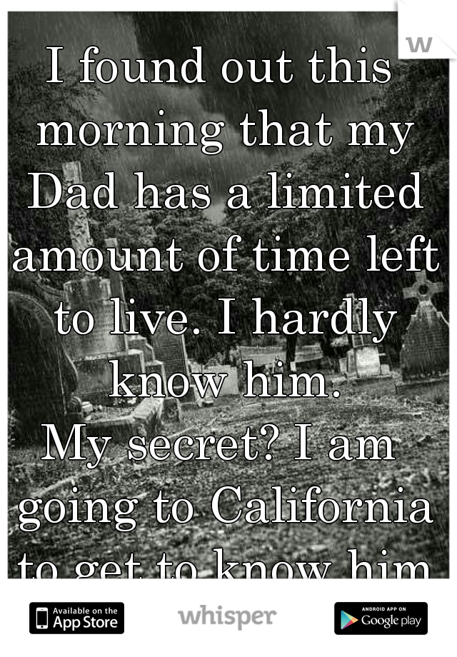 I found out this morning that my Dad has a limited amount of time left to live. I hardly know him.  My secret? I am going to California to get to know him before he goes....