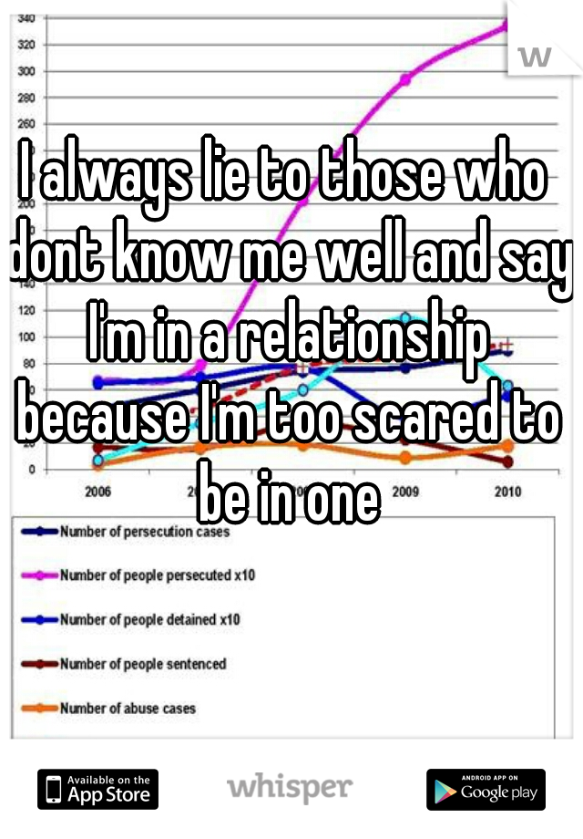 I always lie to those who dont know me well and say I'm in a relationship because I'm too scared to be in one
