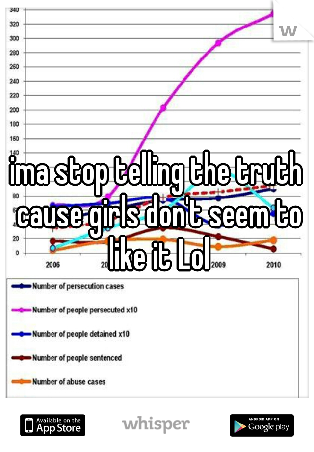 ima stop telling the truth cause girls don't seem to like it Lol