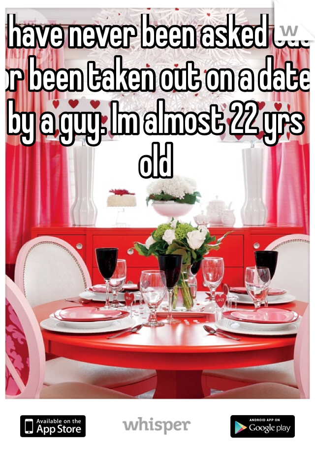 I have never been asked out or been taken out on a date by a guy. Im almost 22 yrs old