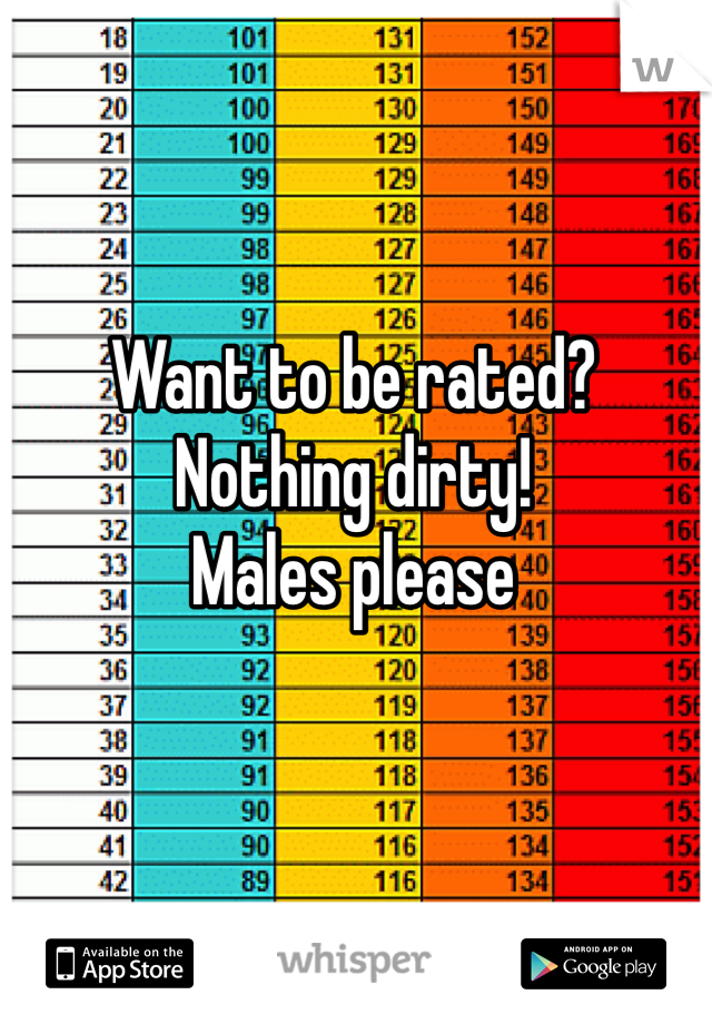 Want to be rated? Nothing dirty! Males please