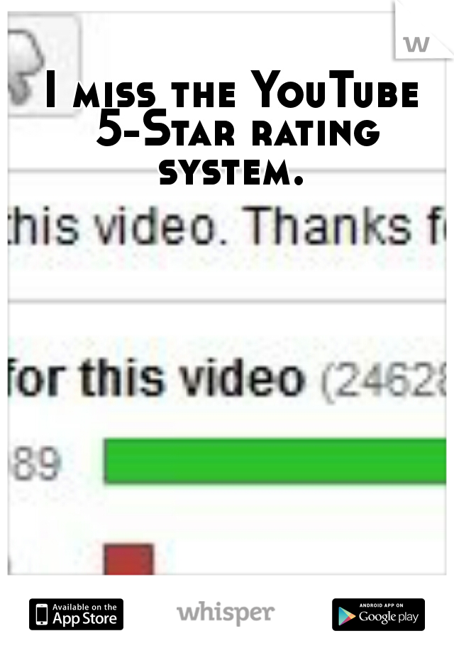 I miss the YouTube 5-Star rating system.