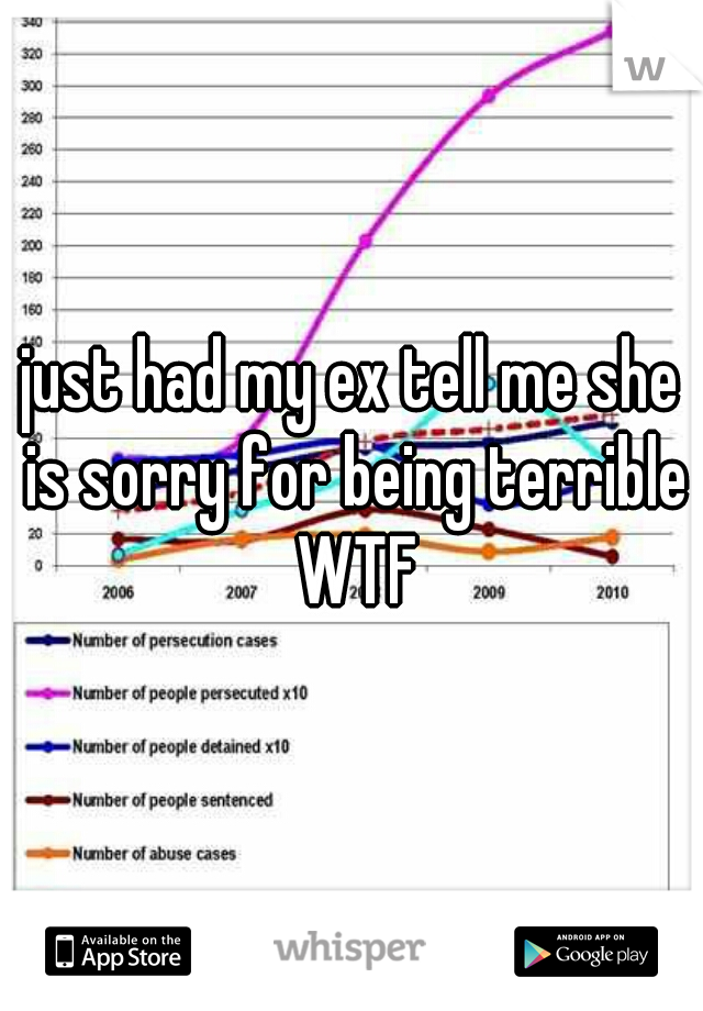 just had my ex tell me she is sorry for being terrible WTF