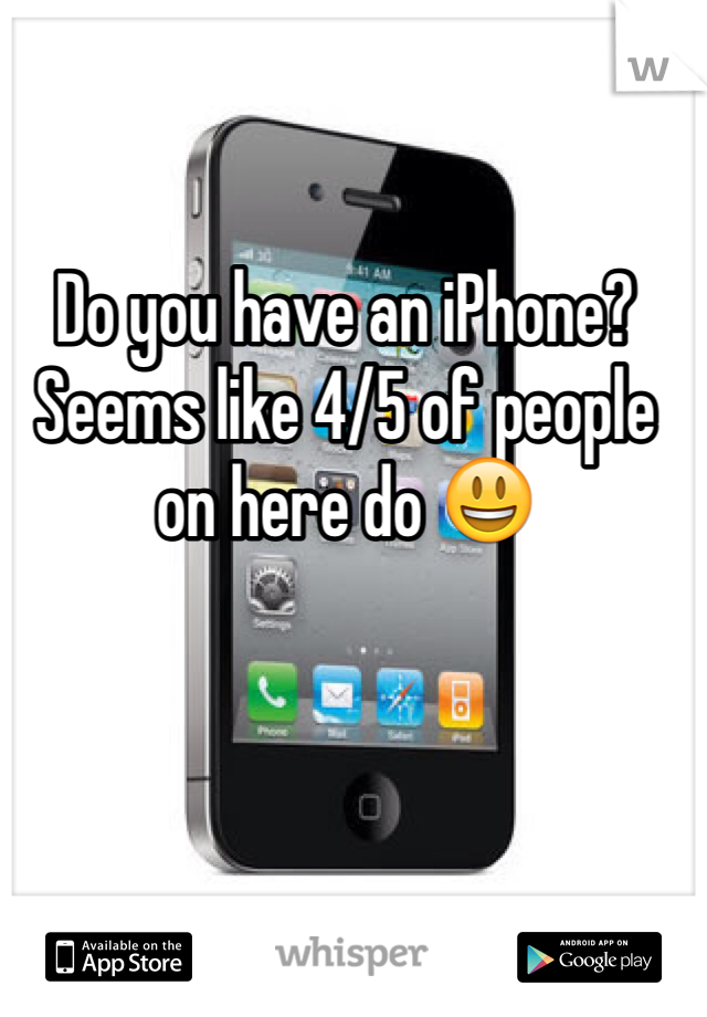 Do you have an iPhone?  Seems like 4/5 of people on here do 😃