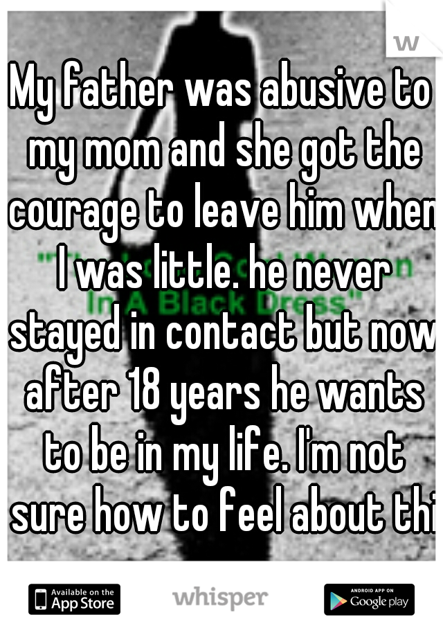 My father was abusive to my mom and she got the courage to leave him when I was little. he never stayed in contact but now after 18 years he wants to be in my life. I'm not sure how to feel about this