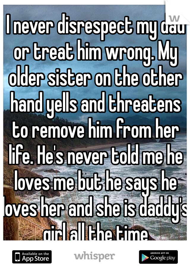 I never disrespect my dad or treat him wrong. My older sister on the other hand yells and threatens to remove him from her life. He's never told me he loves me but he says he loves her and she is daddy's girl all the time