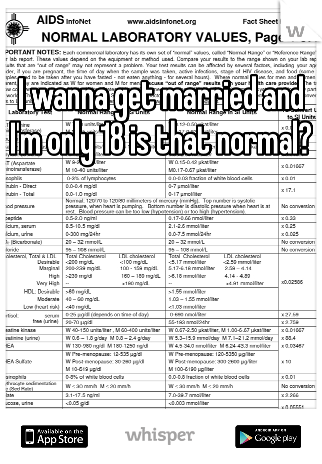 I wanna get married and I'm only 18 is that normal?