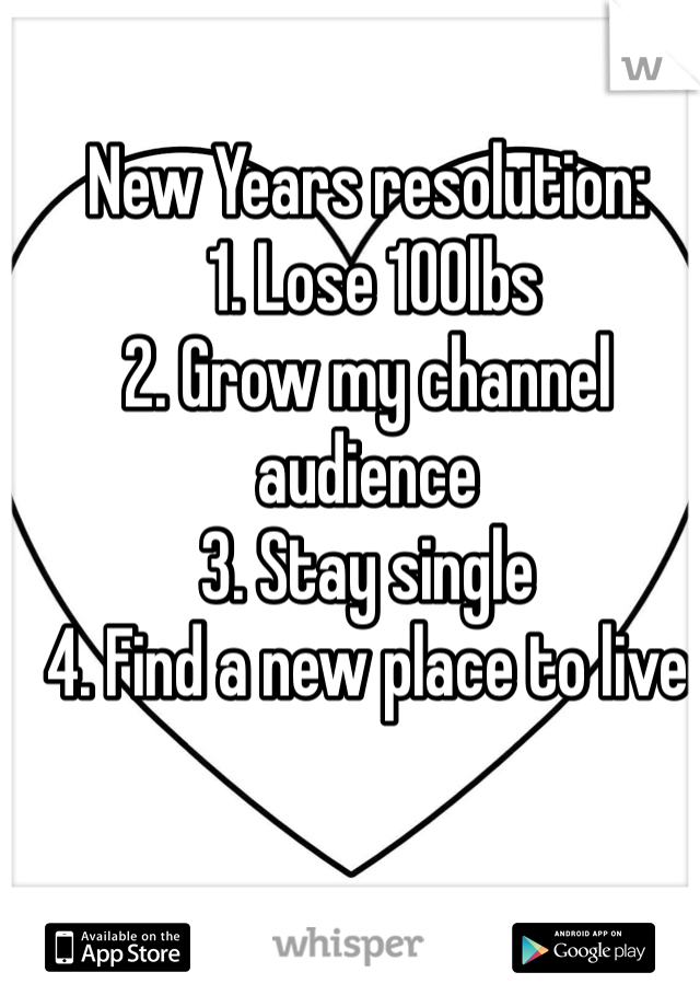 New Years resolution:  1. Lose 100lbs  2. Grow my channel audience  3. Stay single  4. Find a new place to live