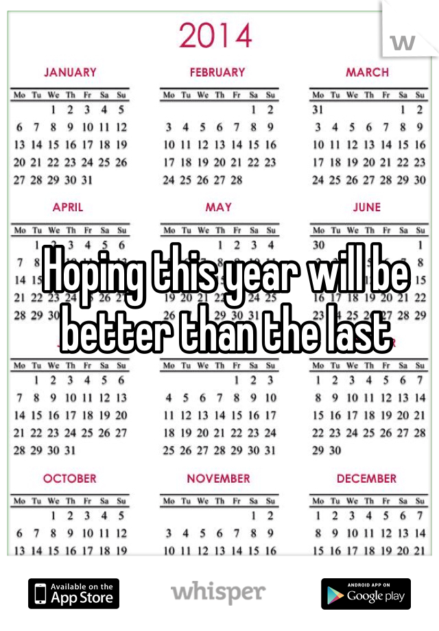 Hoping this year will be better than the last