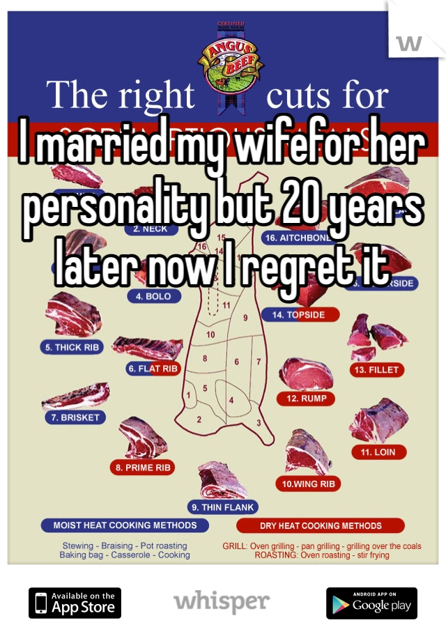 I married my wifefor her personality but 20 years later now I regret it