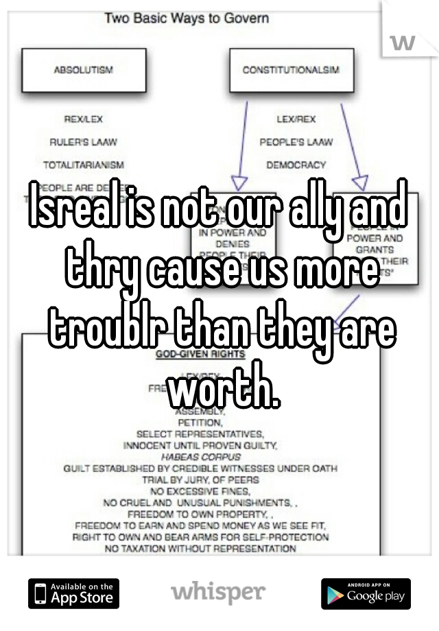 Isreal is not our ally and thry cause us more troublr than they are worth.