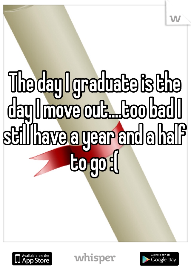The day I graduate is the day I move out....too bad I still have a year and a half to go :(