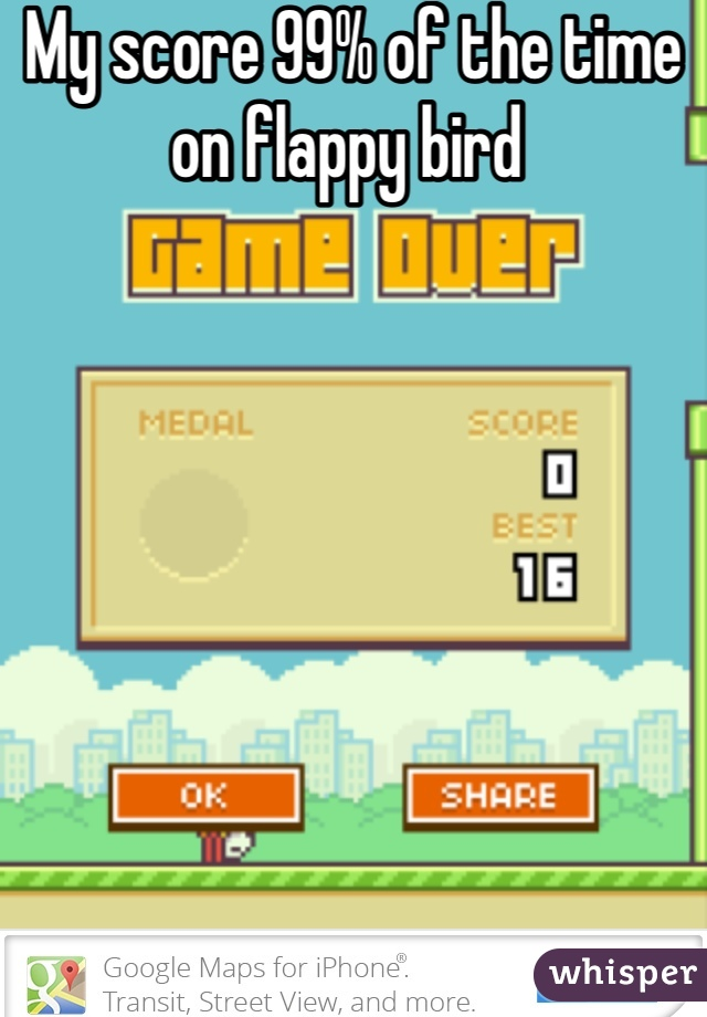 My score 99% of the time on flappy bird