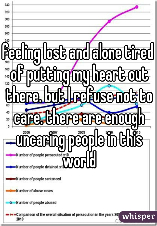 feeling lost and alone tired of putting my heart out there. but I refuse not to care. there are enough uncaring people in this world