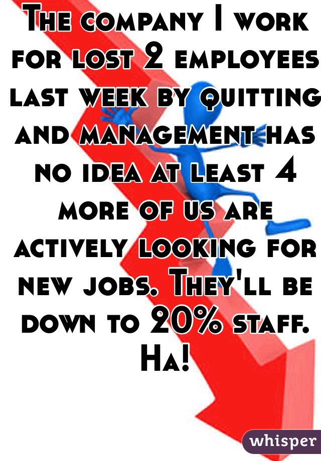 The company I work for lost 2 employees last week by quitting and management has no idea at least 4 more of us are actively looking for new jobs. They'll be down to 20% staff. Ha!