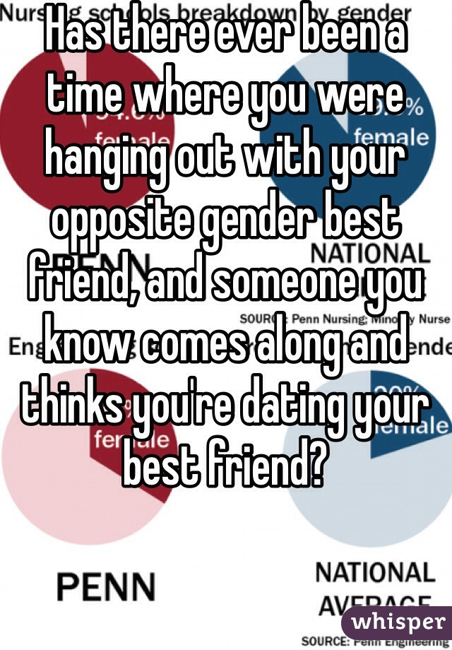 Has there ever been a time where you were hanging out with your opposite gender best friend, and someone you know comes along and thinks you're dating your best friend?