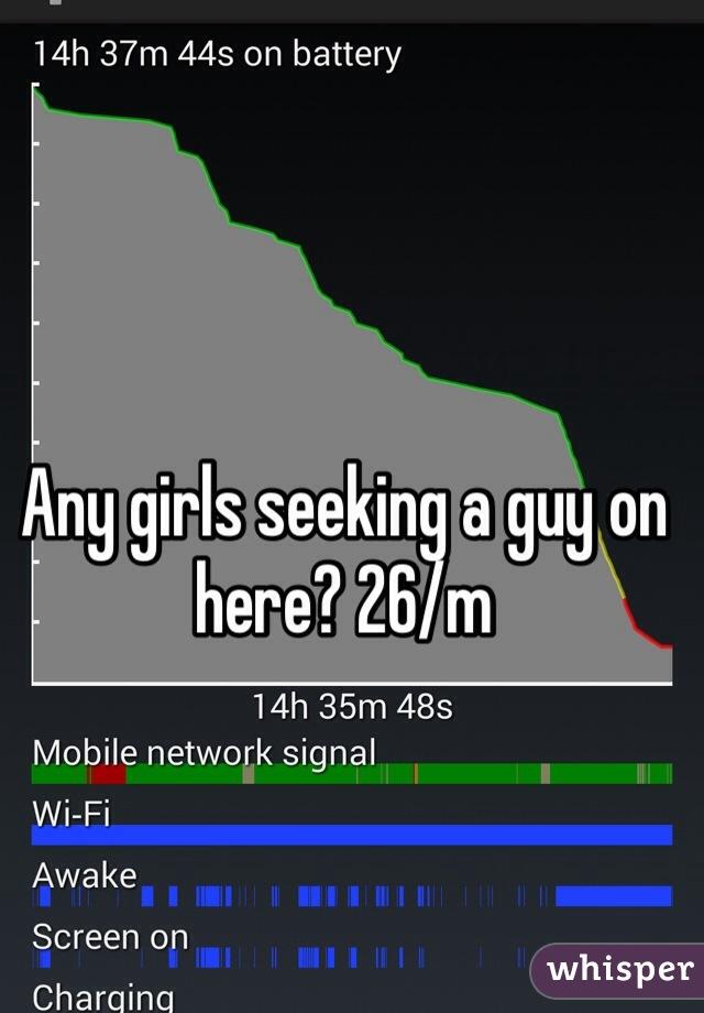Any girls seeking a guy on here? 26/m