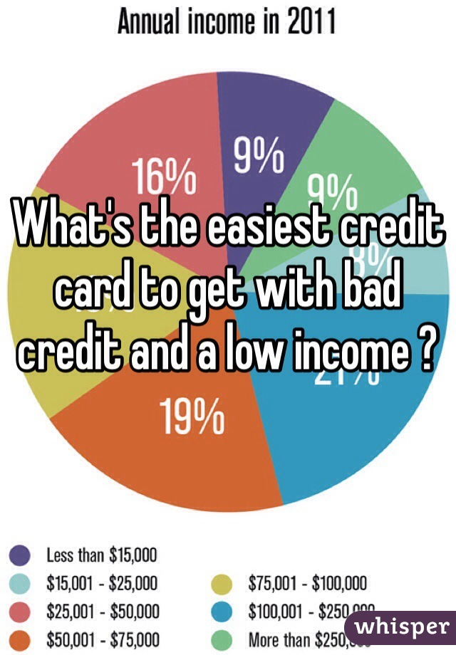 What's the easiest credit card to get with bad credit and a low income ?