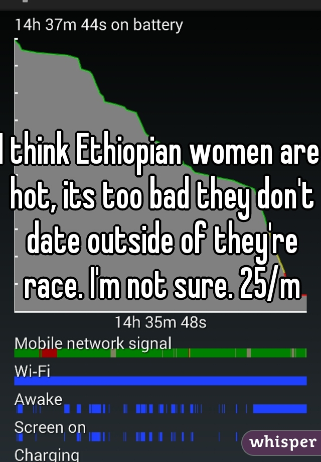 I think Ethiopian women are hot, its too bad they don't date outside of they're race. I'm not sure. 25/m