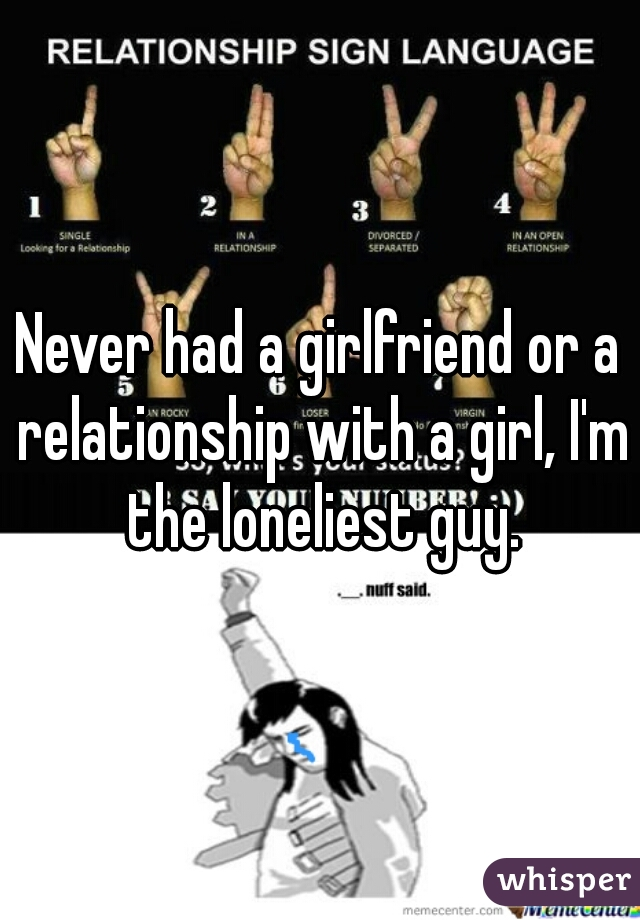Never had a girlfriend or a relationship with a girl, I'm the loneliest guy.