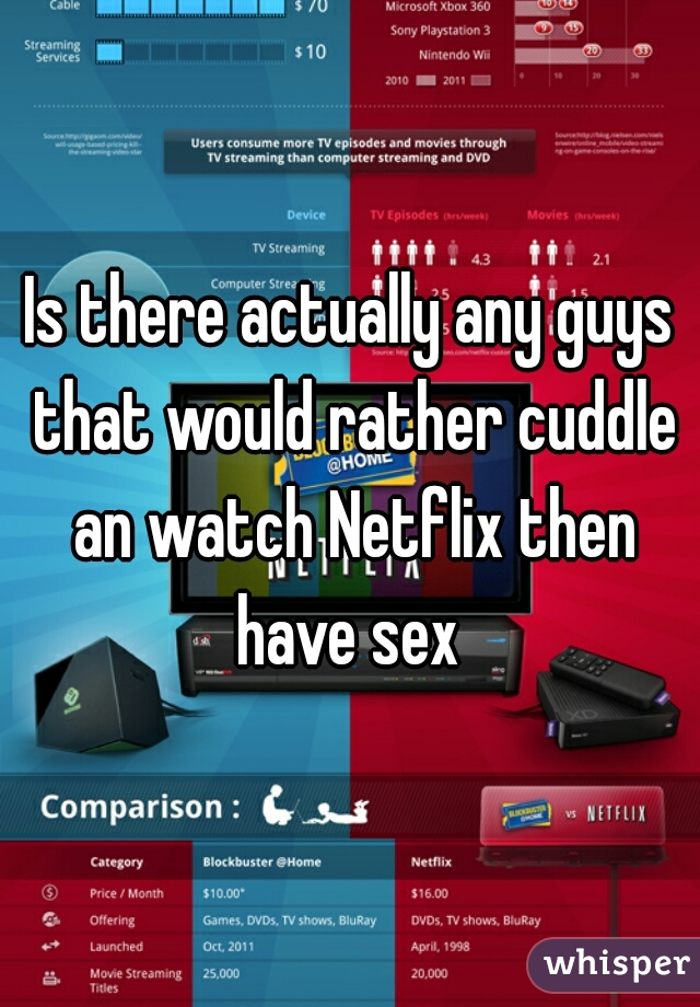 Is there actually any guys that would rather cuddle an watch Netflix then have sex