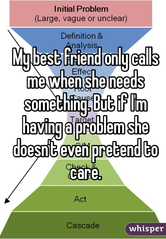 My best friend only calls me when she needs something. But if I'm having a problem she doesn't even pretend to care.