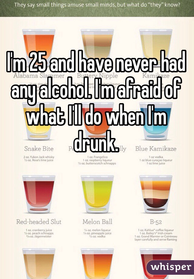 I'm 25 and have never had any alcohol. I'm afraid of what I'll do when I'm drunk.