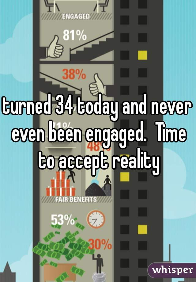 turned 34 today and never even been engaged.  Time to accept reality