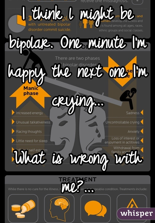 I think l might be bipolar. One minute I'm happy the next one I'm crying...  What is wrong with me?...