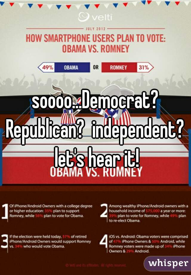 soooo...Democrat? Republican?  independent?  let's hear it!
