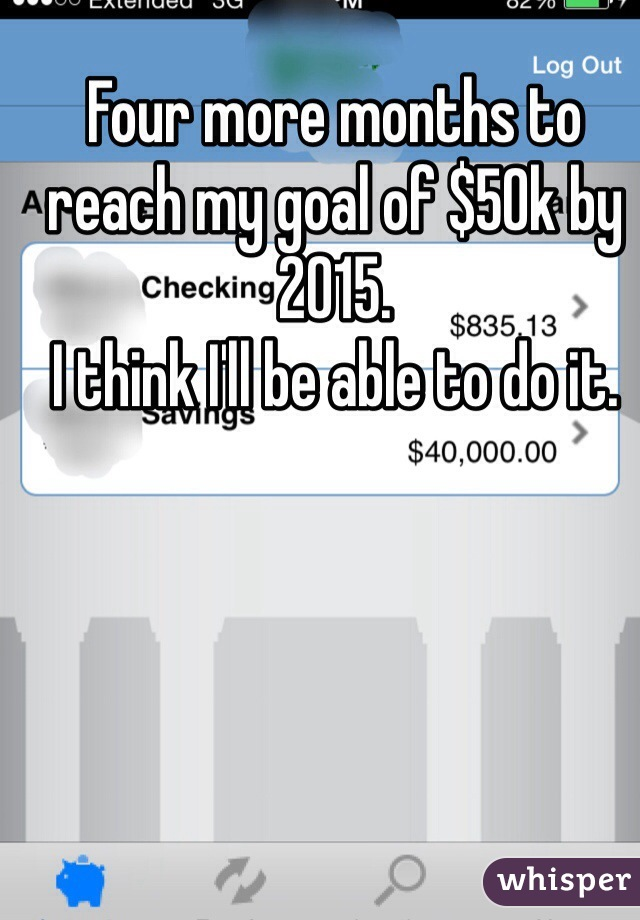 Four more months to reach my goal of $50k by 2015.  I think I'll be able to do it.