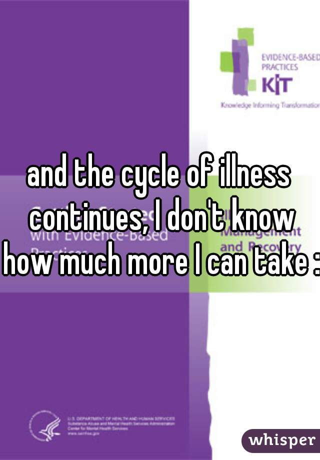 and the cycle of illness continues, I don't know how much more I can take :(