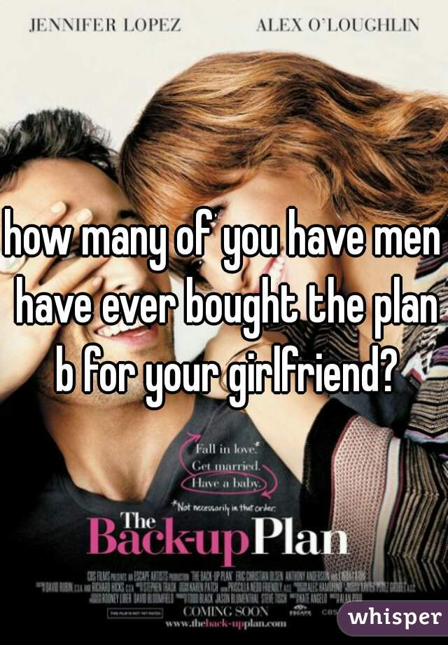 how many of you have men have ever bought the plan b for your girlfriend?