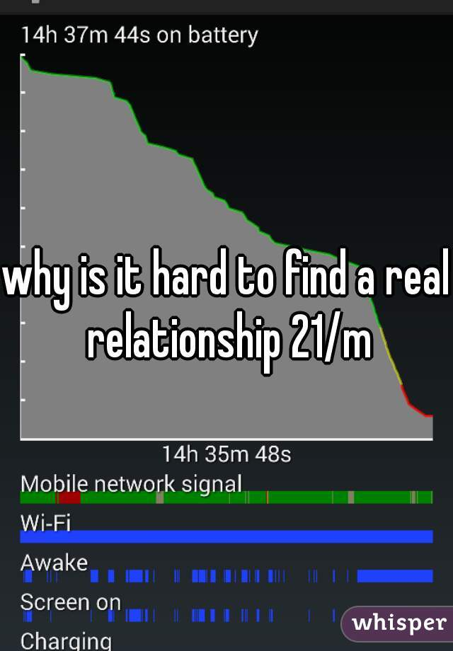 why is it hard to find a real relationship 21/m