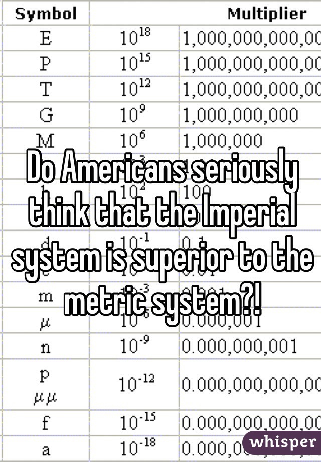 Do Americans seriously think that the Imperial system is superior to