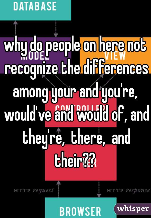 why do people on here not recognize the differences among your and you're,  would've and would of, and they're,  there,  and their??
