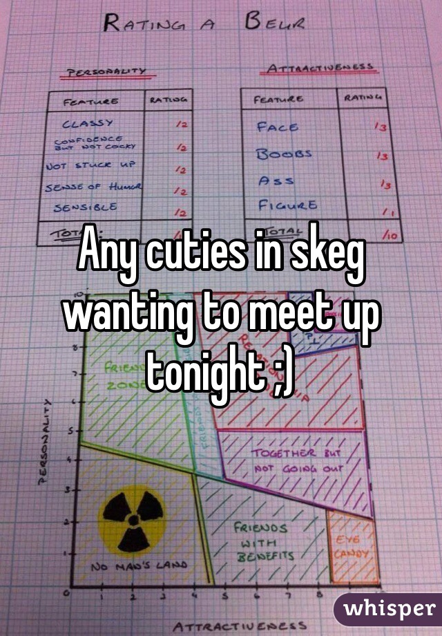 Any cuties in skeg wanting to meet up tonight ;)