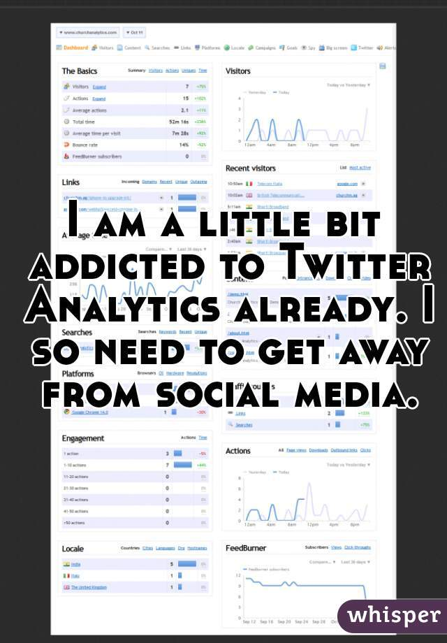 I am a little bit addicted to Twitter Analytics already. I so need to get away from social media.