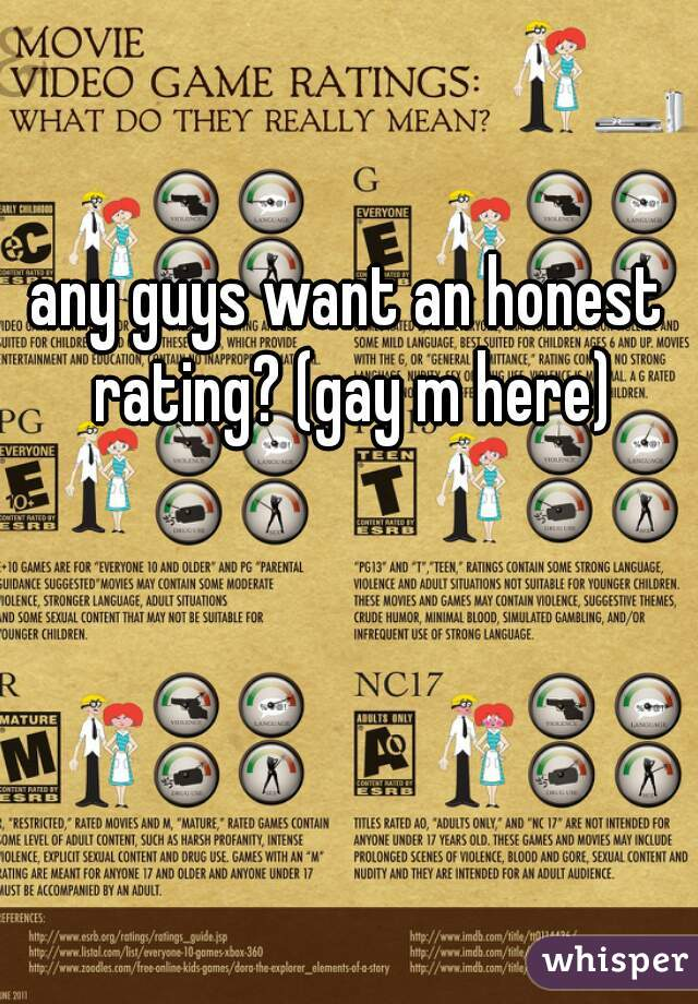 any guys want an honest rating? (gay m here)