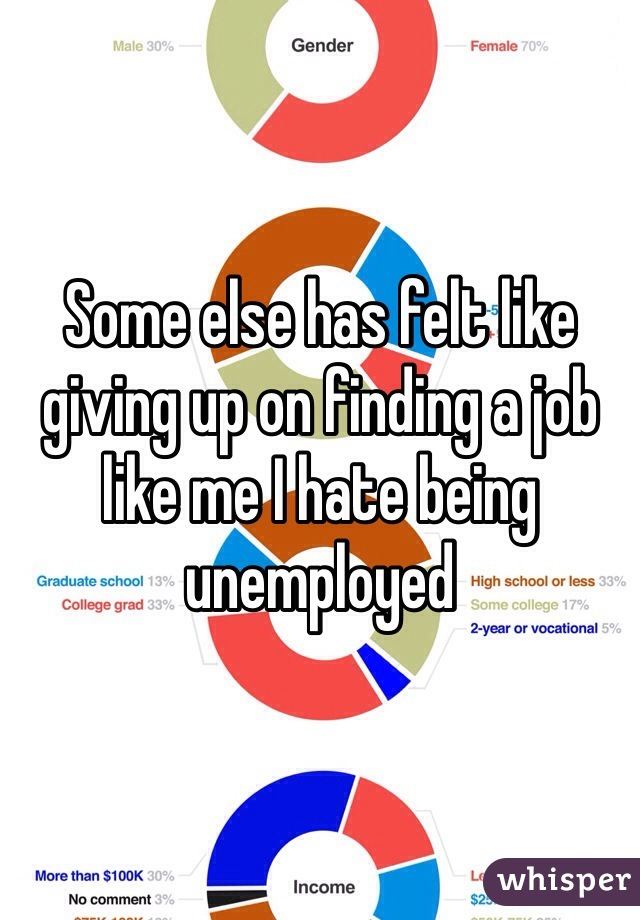 Some else has felt like giving up on finding a job like me I hate being unemployed