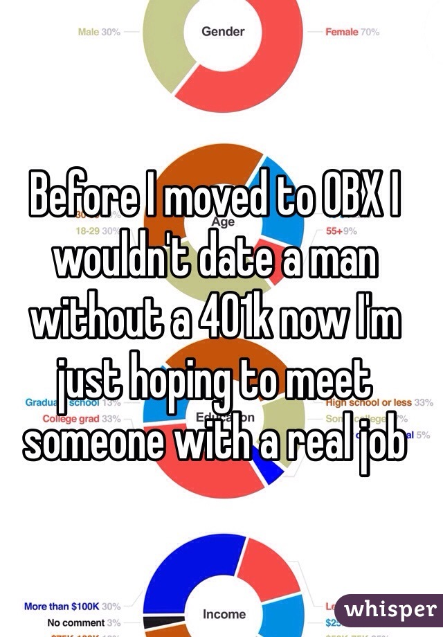 Before I moved to OBX I wouldn't date a man without a 401k now I'm just hoping to meet someone with a real job