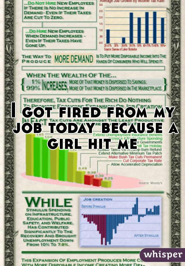 I got fired from my job today because a girl hit me