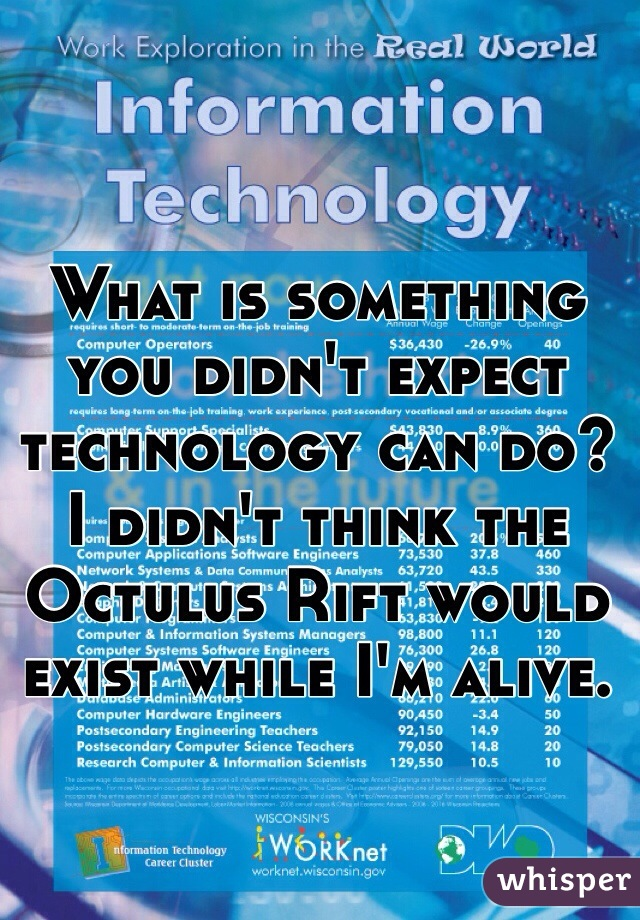 What is something you didn't expect technology can do? I didn't think the Octulus Rift would exist while I'm alive.