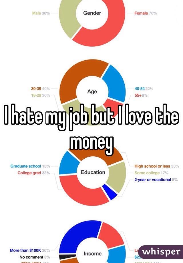 I hate my job but I love the money