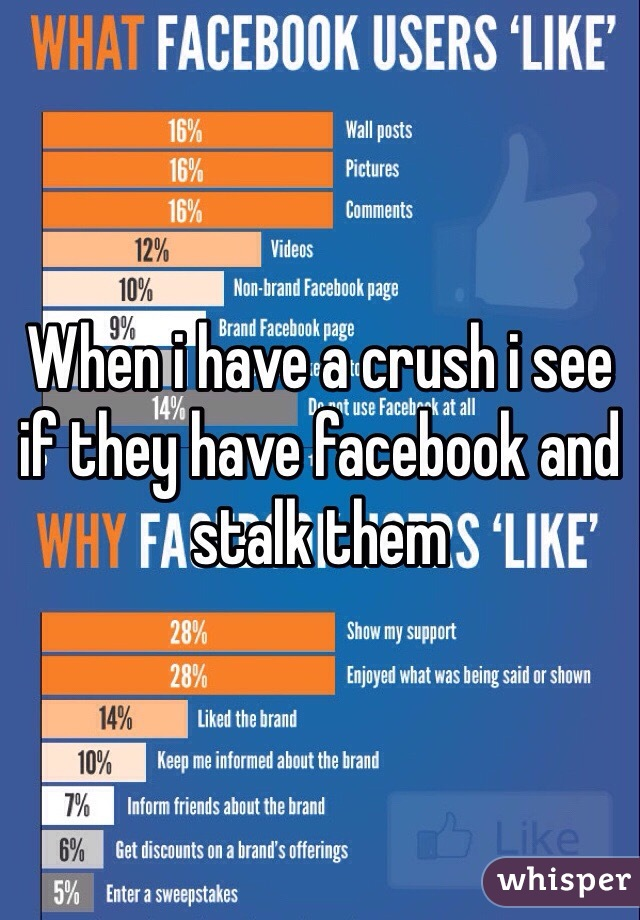 When i have a crush i see if they have facebook and stalk them