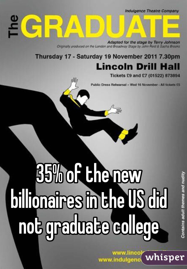 35% of the new billionaires in the US did not graduate college
