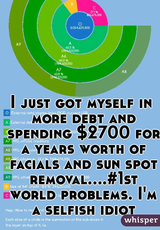 I just got myself in more debt and spending $2700 for a years worth of facials and sun spot removal....#1st world problems. I'm a selfish idiot.