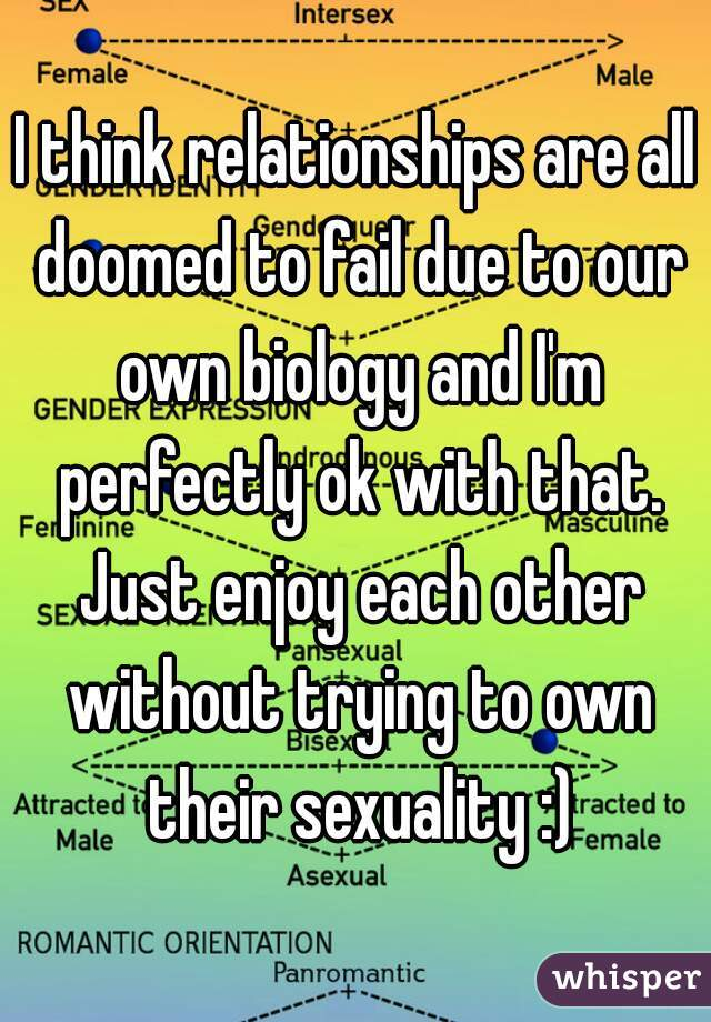I think relationships are all doomed to fail due to our own biology and I'm perfectly ok with that. Just enjoy each other without trying to own their sexuality :)