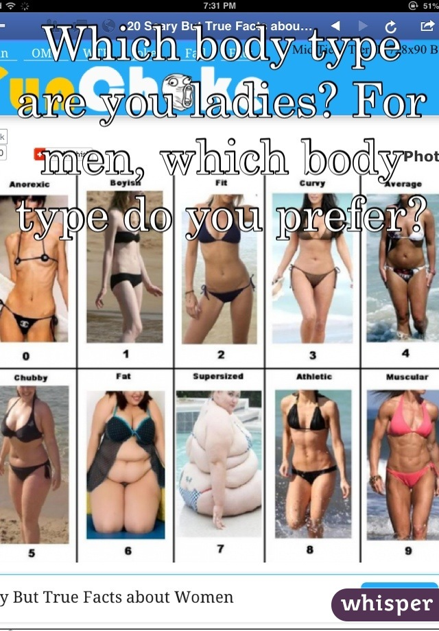 Which body type are you ladies? For men, which body type do you prefer?